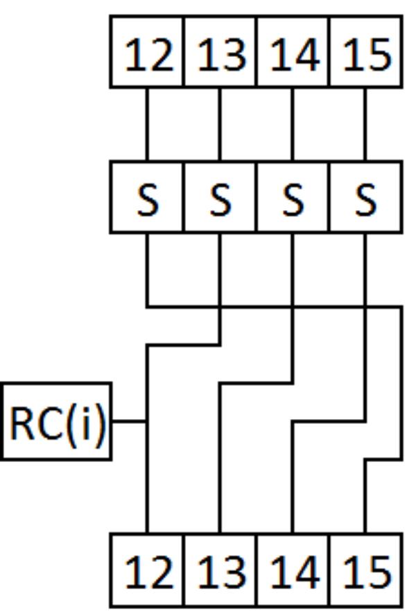 aes encryption and decryption algorithm pdf